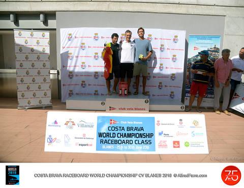 Blinnikka i Rodrigues dominen les ones a Blanes i guanyen el Costa Brava World Championship Raceboard Class 2018. - 2