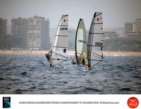 Aleksandra Blinnikka sentencia el Mundial de Blanes a una jornada de la seva finalització i el Portugués Joao Rodrigues es farà amb el títol mundial a la categoria masculina. - 1